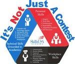 SkillsUSA AL - It's Not Just a Contest