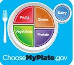 My Plate.gov nutrition image for breakfast menus