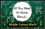 All You Need to Know About Middle School Math Main Page Image