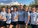 View 2018-2019 Cross Country