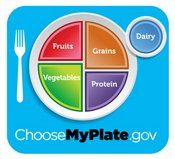 Make a Healthy Plate